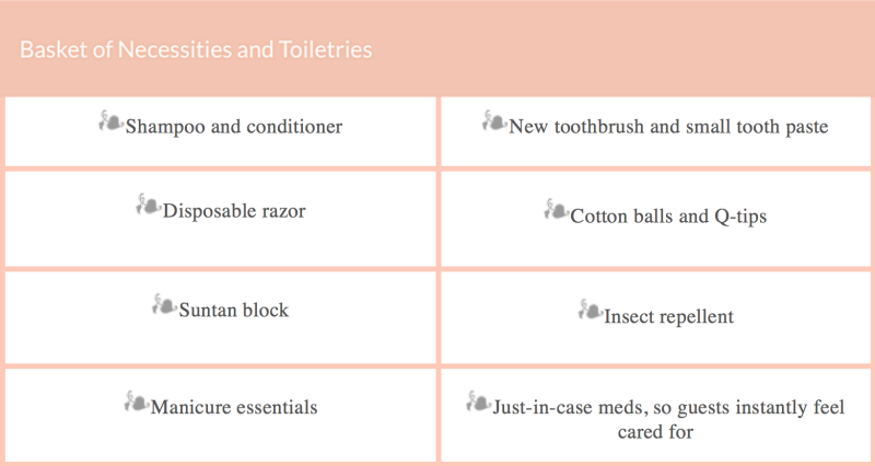 Basket of Necessities and Toiletries