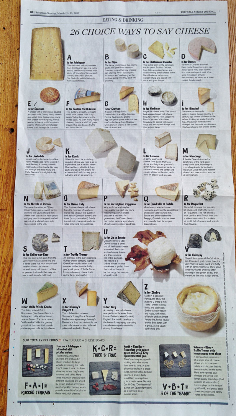 Cheese-tasting Party